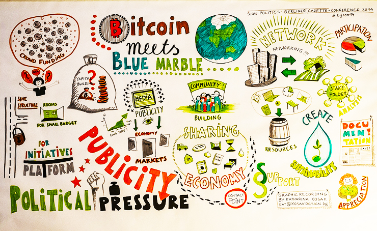 Bitcoin_web_blog